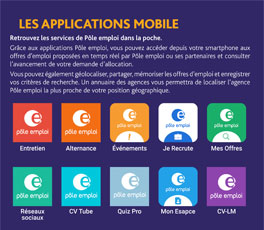 Les applications mobile